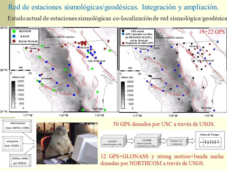 Red de estaciones sismológicas/geodésicas. Integración y ampliación.