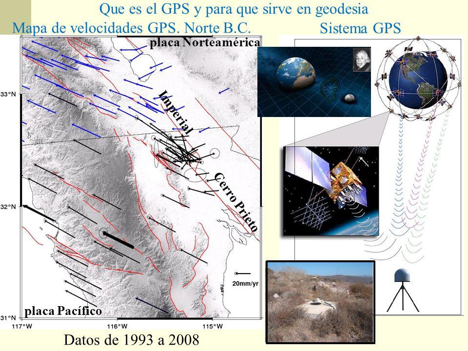Que es el GPS y para que sirve en geodesia