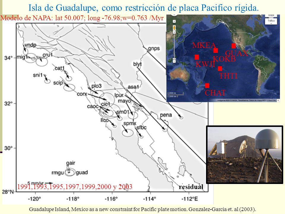 Isla de Guadalupe, como restricción de placa Pacifico rígida.