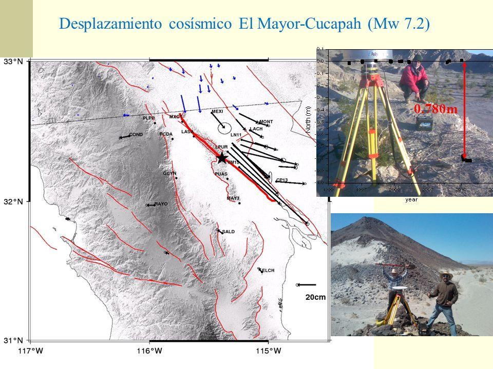 Desplazamiento cosísmico El Mayor-Cucapah (Mw 7.2)