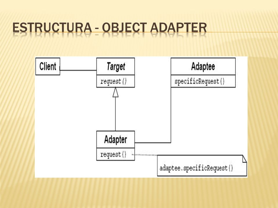 Estructura - object adapter