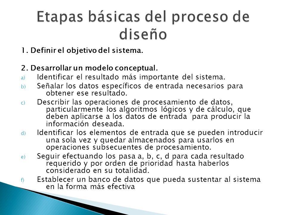 Etapas básicas del proceso de diseño