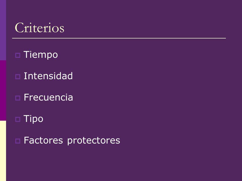 Criterios Tiempo Intensidad Frecuencia Tipo Factores protectores
