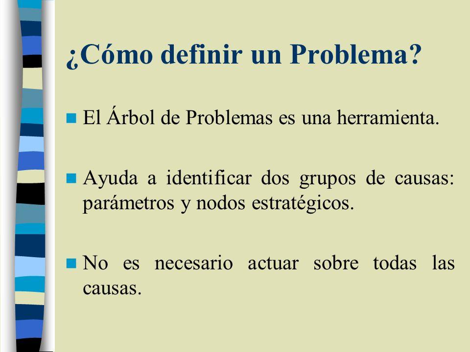 ¿Cómo definir un Problema