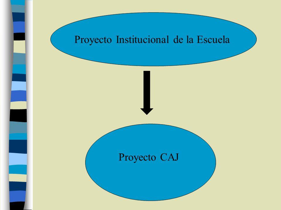 Proyecto Institucional de la Escuela