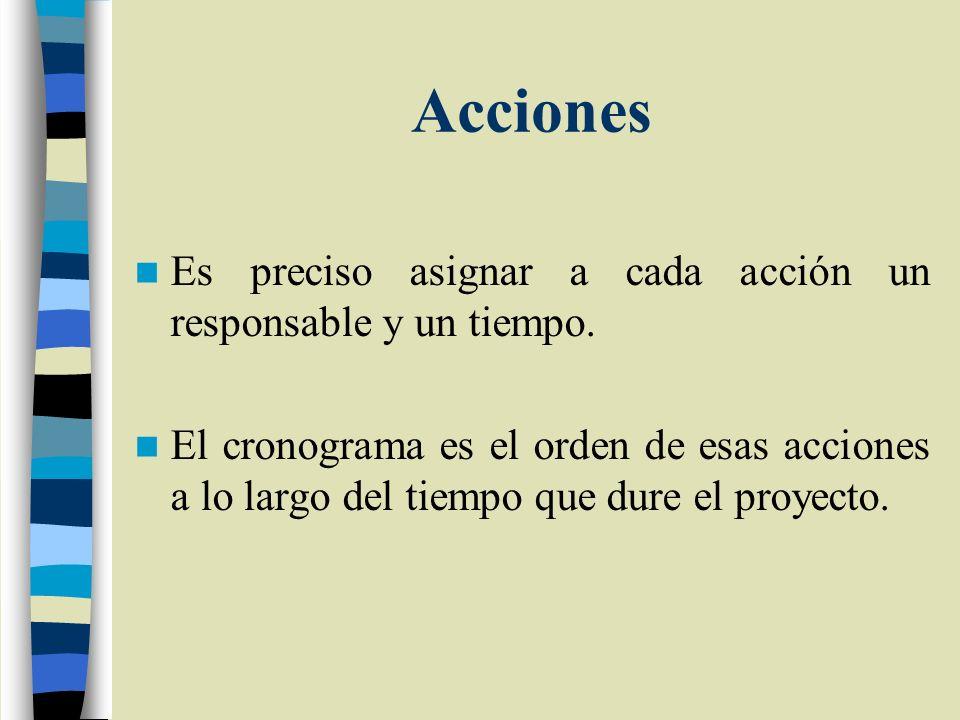 Acciones Es preciso asignar a cada acción un responsable y un tiempo.