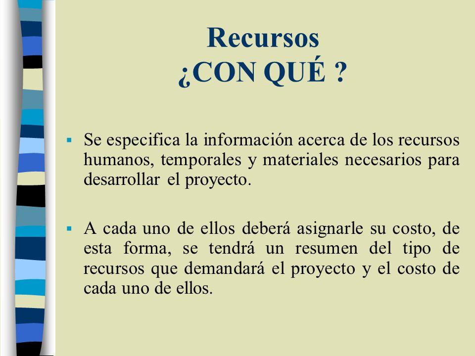 Recursos ¿CON QUÉ Se especifica la información acerca de los recursos humanos, temporales y materiales necesarios para desarrollar el proyecto.