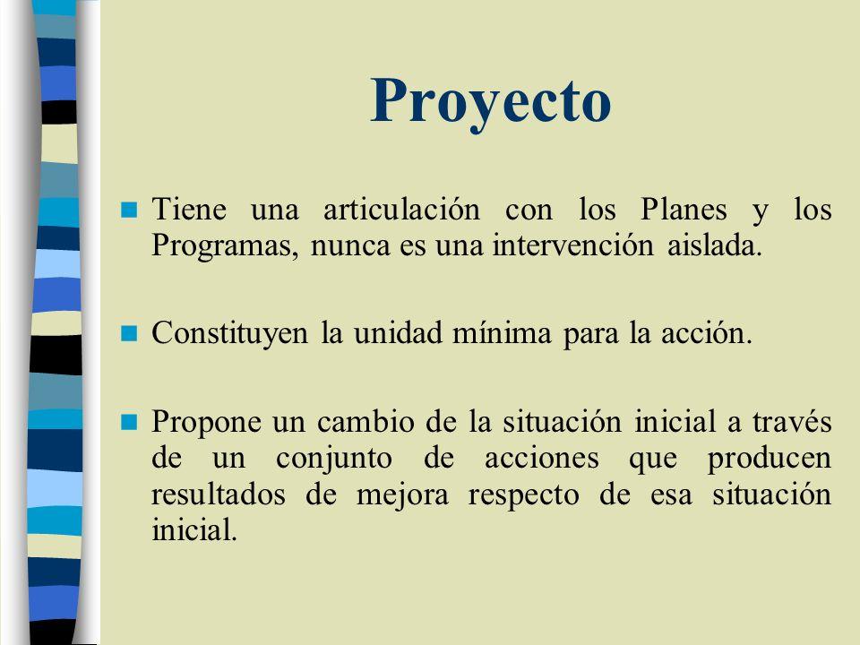 Proyecto Tiene una articulación con los Planes y los Programas, nunca es una intervención aislada. Constituyen la unidad mínima para la acción.