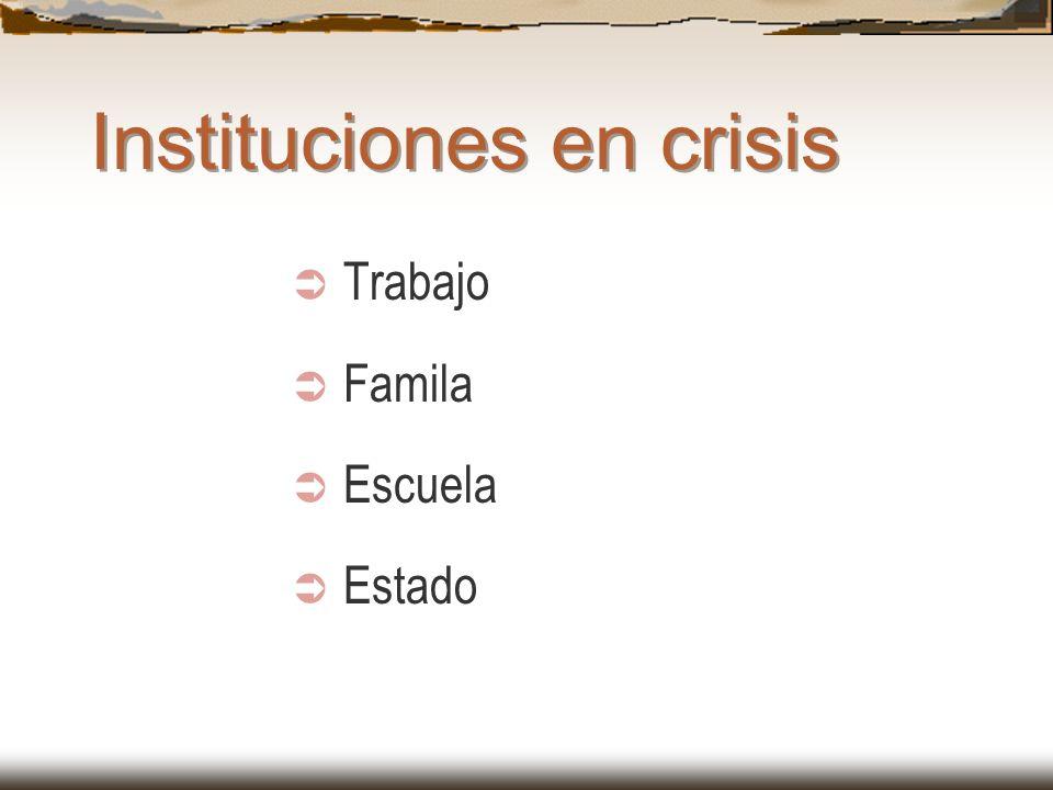 Instituciones en crisis