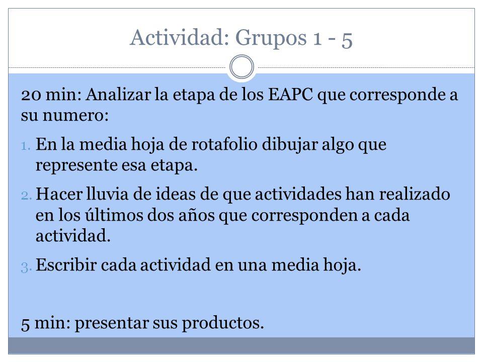 Actividad: Grupos 1 - 5 20 min: Analizar la etapa de los EAPC que corresponde a su numero: