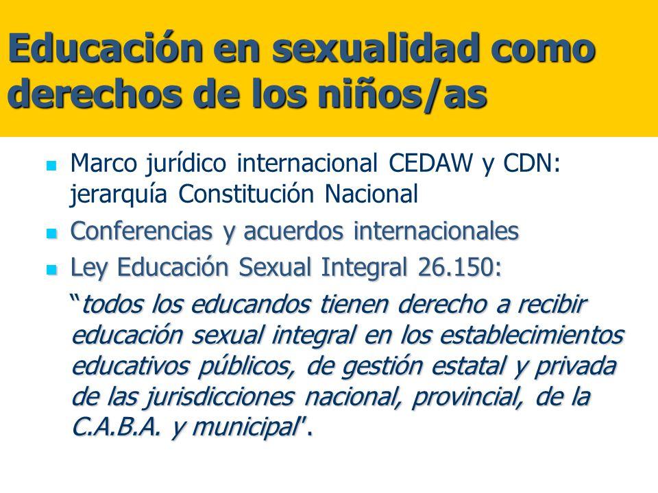 Educación en sexualidad como derechos de los niños/as