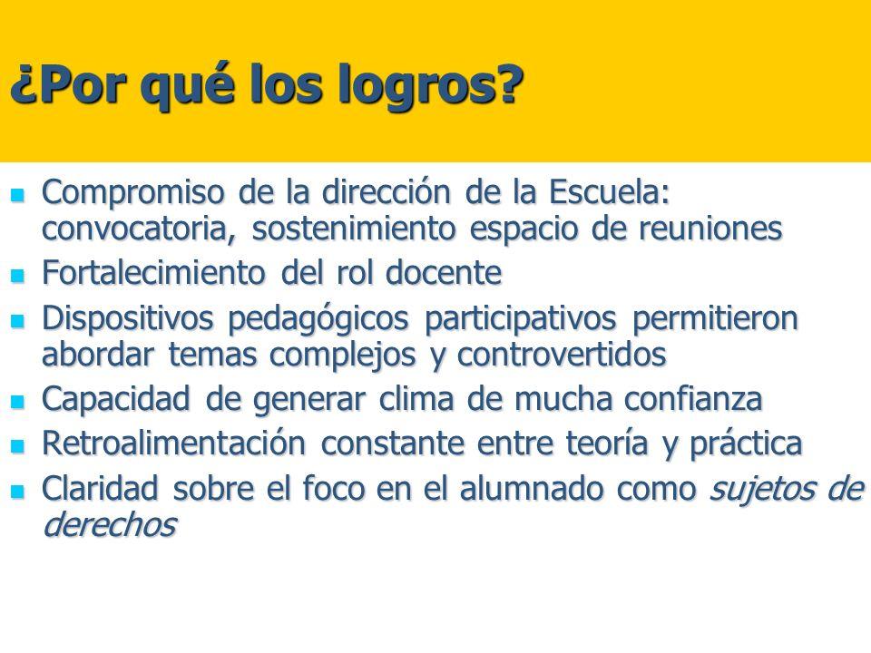 ¿Por qué los logros Compromiso de la dirección de la Escuela: convocatoria, sostenimiento espacio de reuniones.