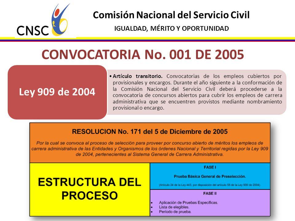 CONVOCATORIA No. 001 DE 2005 Ley 909 de 2004