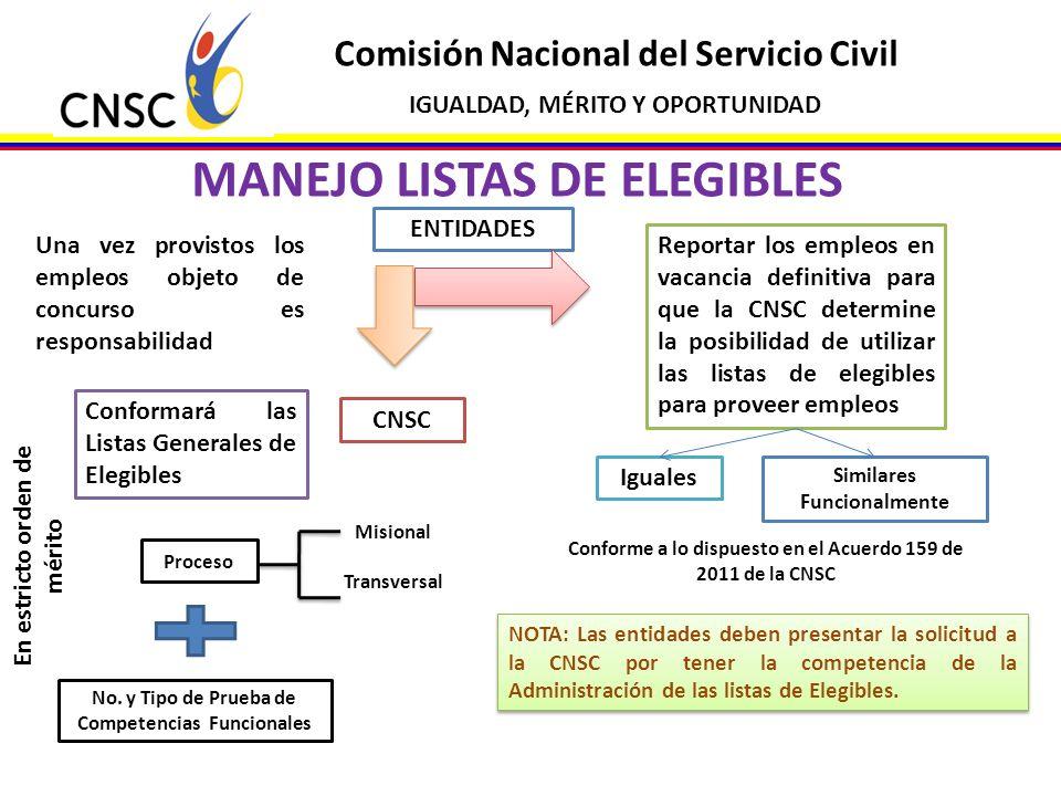 MANEJO LISTAS DE ELEGIBLES