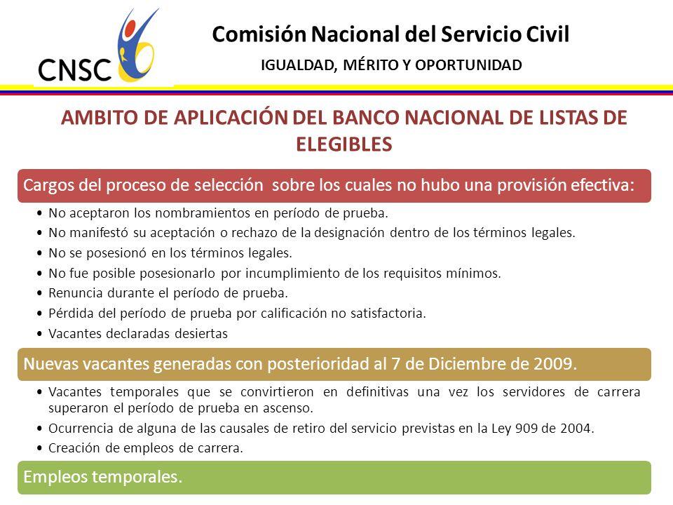 AMBITO DE APLICACIÓN DEL BANCO NACIONAL DE LISTAS DE ELEGIBLES