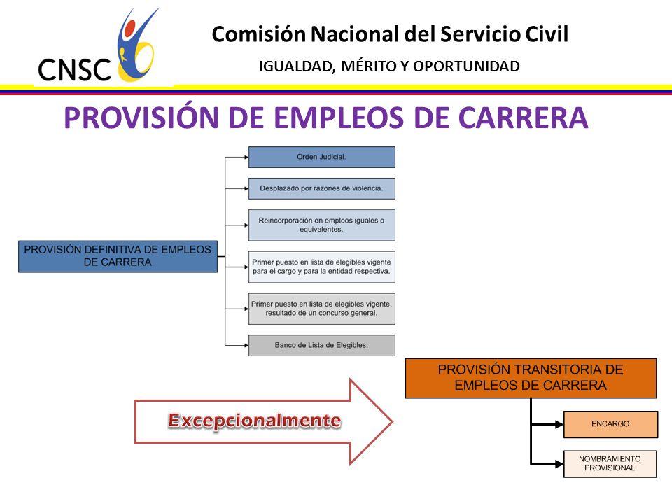 PROVISIÓN DE EMPLEOS DE CARRERA