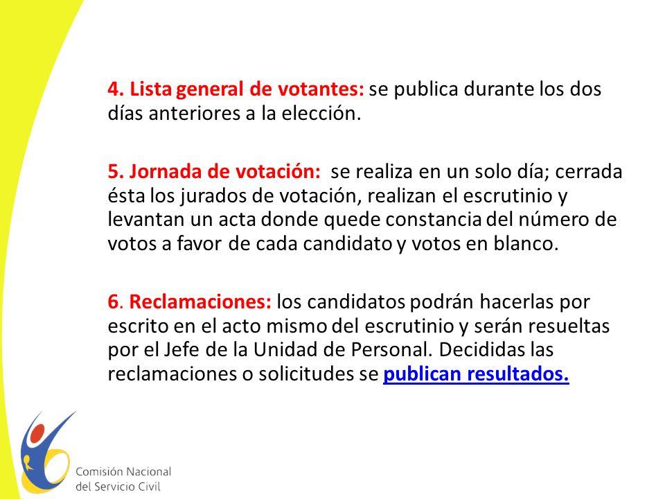4. Lista general de votantes: se publica durante los dos días anteriores a la elección.