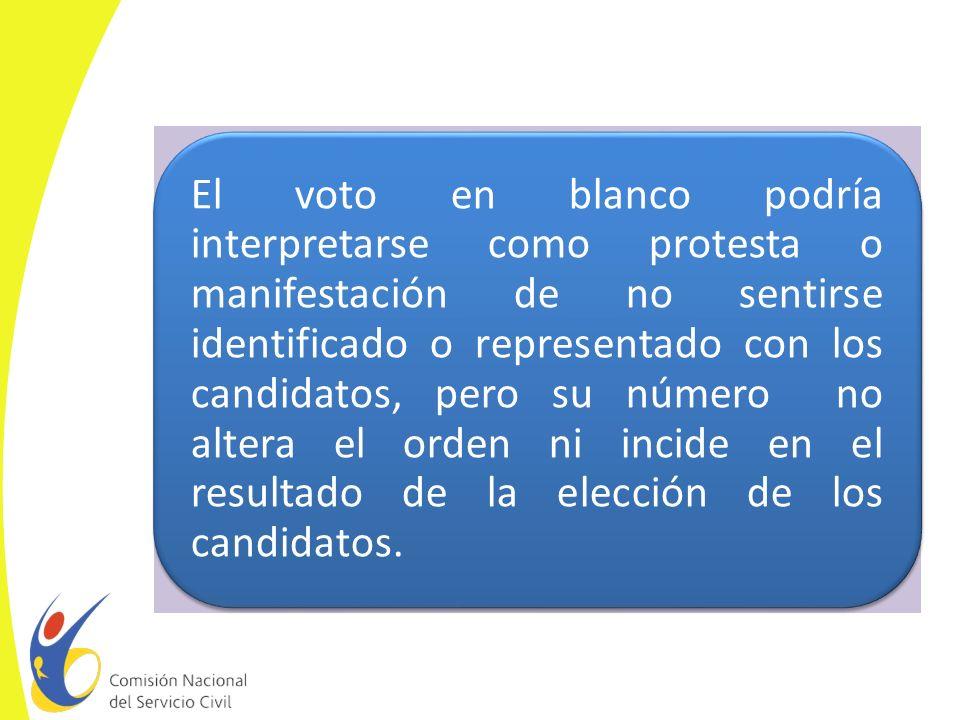 El voto en blanco podría interpretarse como protesta o manifestación de no sentirse identificado o representado con los candidatos, pero su número no altera el orden ni incide en el resultado de la elección de los candidatos.
