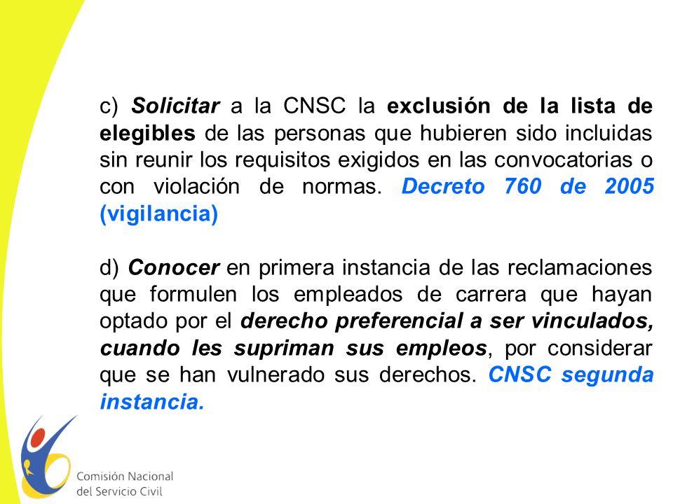 c) Solicitar a la CNSC la exclusión de la lista de elegibles de las personas que hubieren sido incluidas sin reunir los requisitos exigidos en las convocatorias o con violación de normas. Decreto 760 de 2005 (vigilancia)