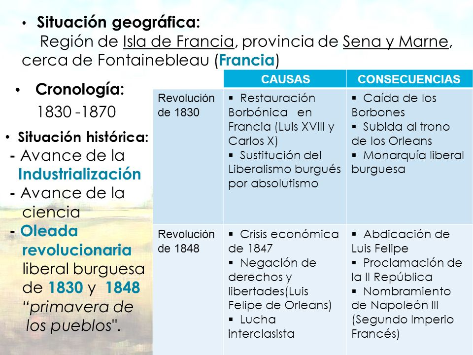 1830 -1870 - Avance de la Industrialización ciencia - Oleada