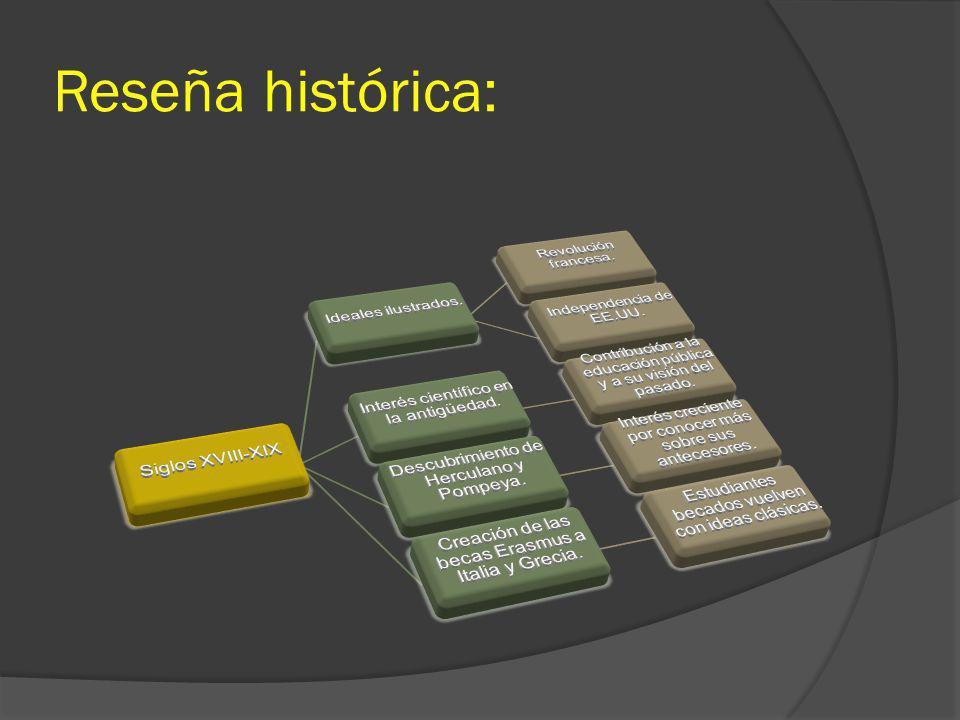 Reseña histórica: Siglos XVIII-XIX Ideales ilustrados.