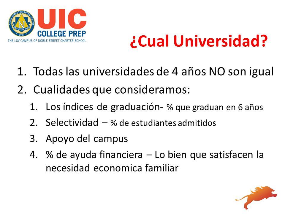 ¿Cual Universidad Todas las universidades de 4 años NO son igual