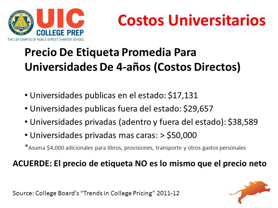 Costos Universitarios