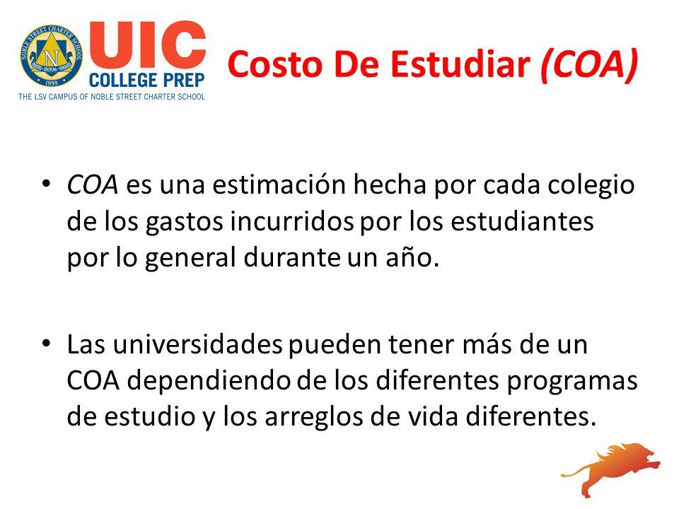 Costo De Estudiar (COA)