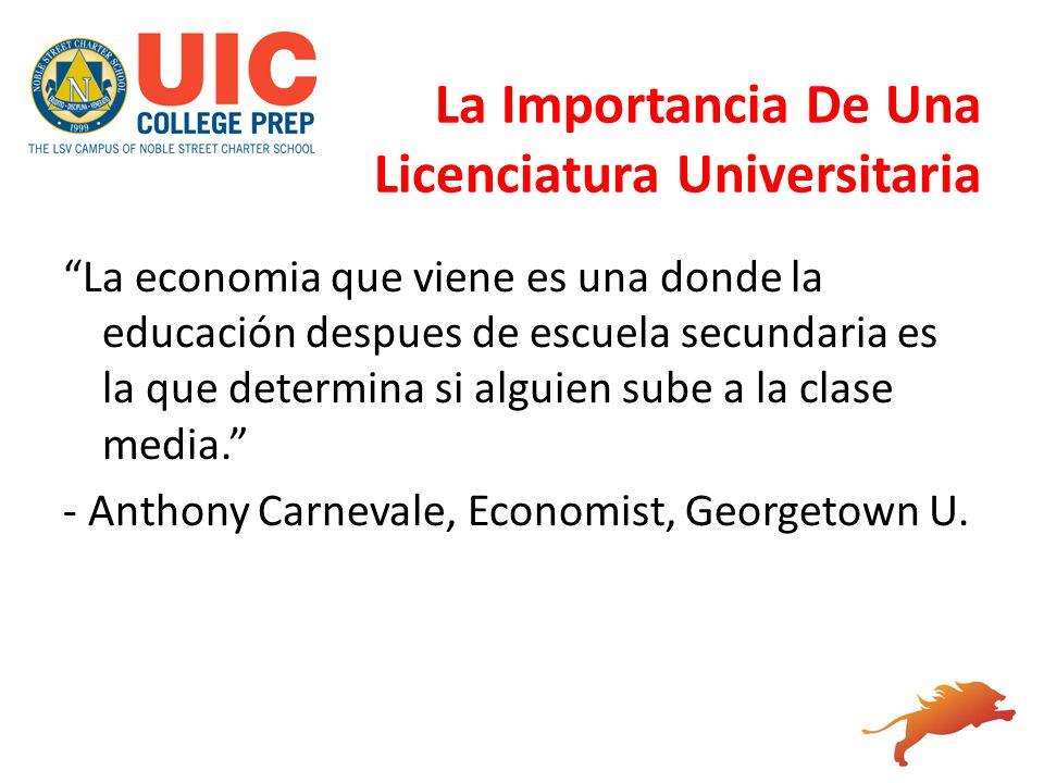 La Importancia De Una Licenciatura Universitaria