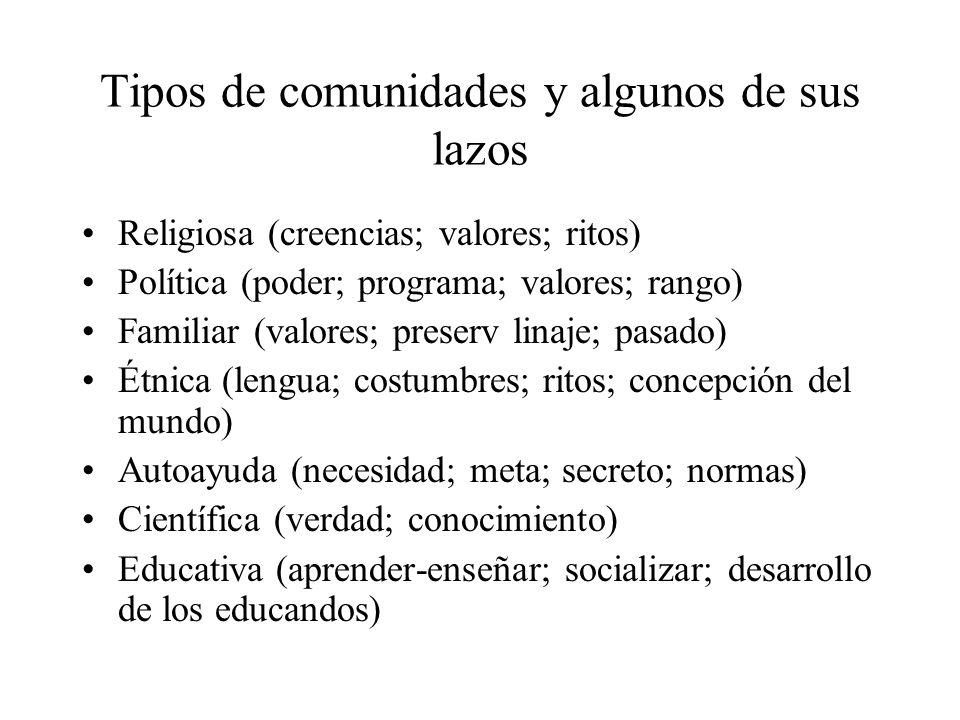 Tipos de comunidades y algunos de sus lazos