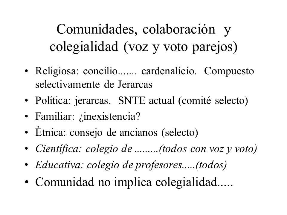 Comunidades, colaboración y colegialidad (voz y voto parejos)