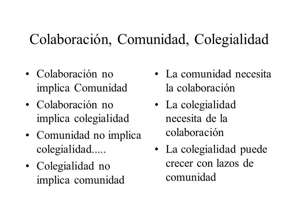 Colaboración, Comunidad, Colegialidad