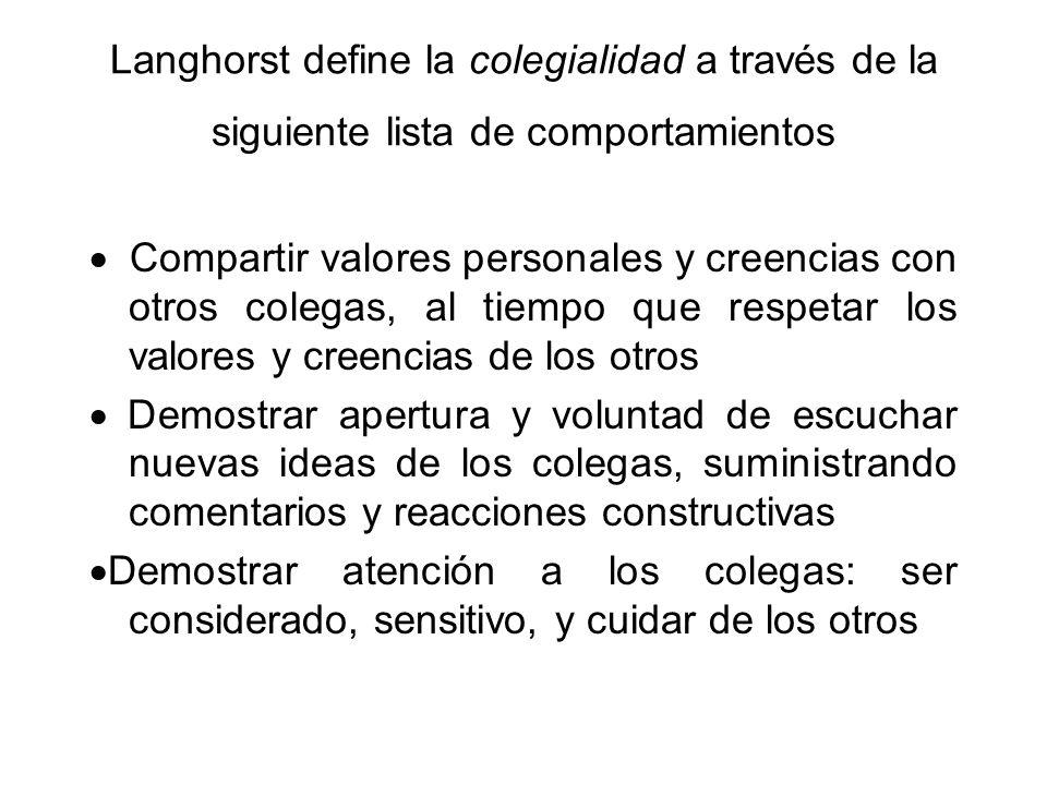 Langhorst define la colegialidad a través de la siguiente lista de comportamientos