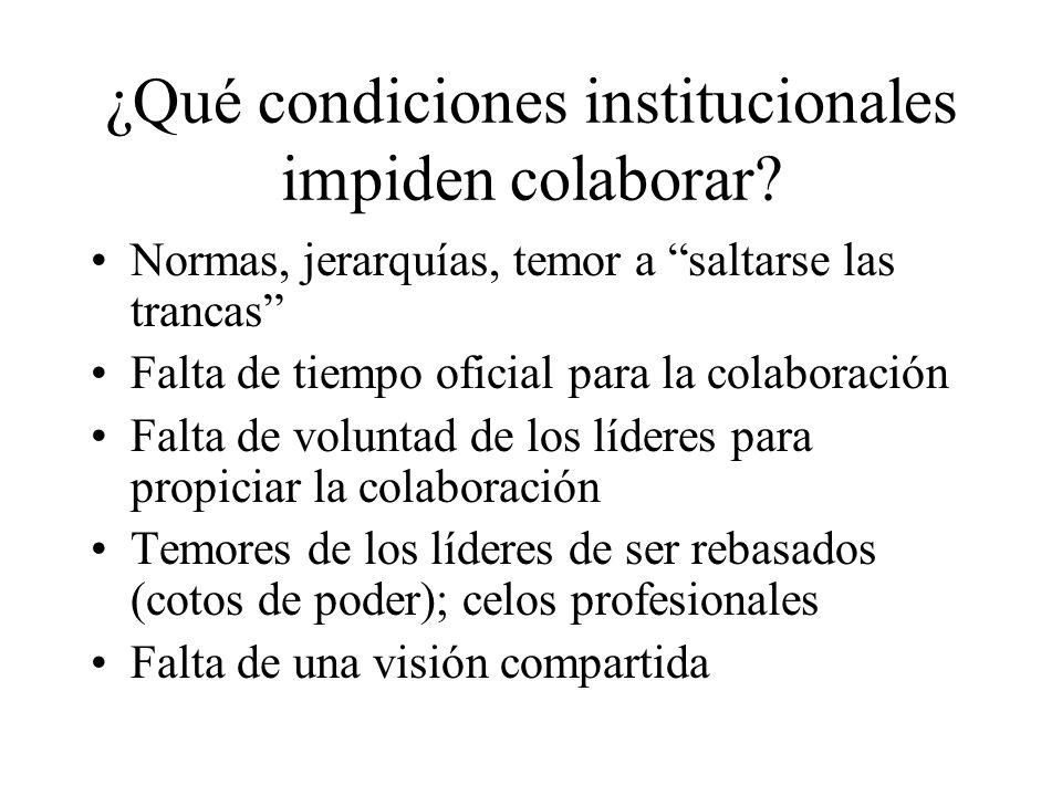 ¿Qué condiciones institucionales impiden colaborar