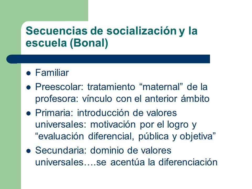 Secuencias de socialización y la escuela (Bonal)
