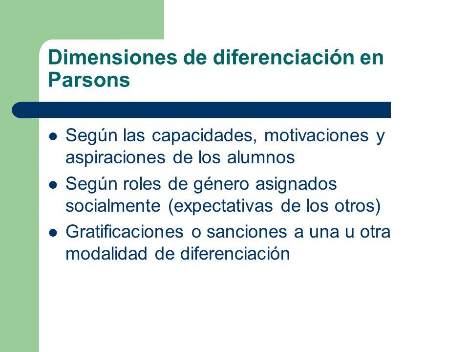 Dimensiones de diferenciación en Parsons