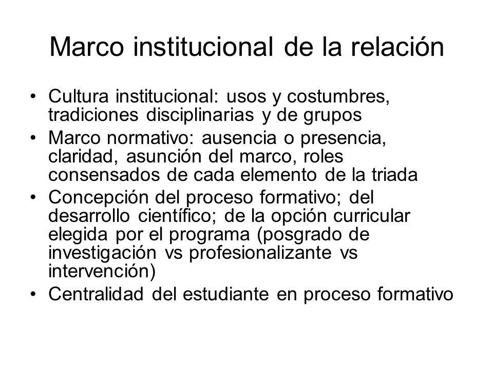 Marco institucional de la relación