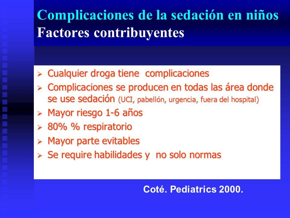 Complicaciones de la sedación en niños Factores contribuyentes