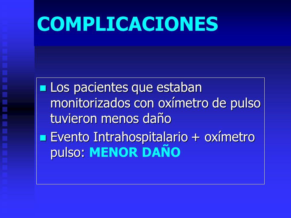 COMPLICACIONES Los pacientes que estaban monitorizados con oxímetro de pulso tuvieron menos daño.