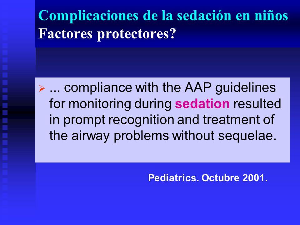 Complicaciones de la sedación en niños Factores protectores