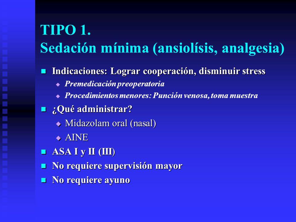 TIPO 1. Sedación mínima (ansiolísis, analgesia)