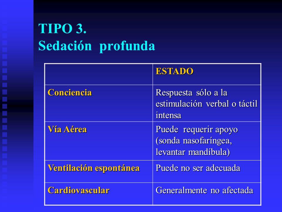 TIPO 3. Sedación profunda