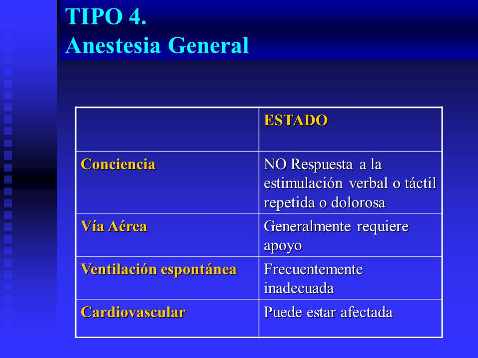 TIPO 4. Anestesia General