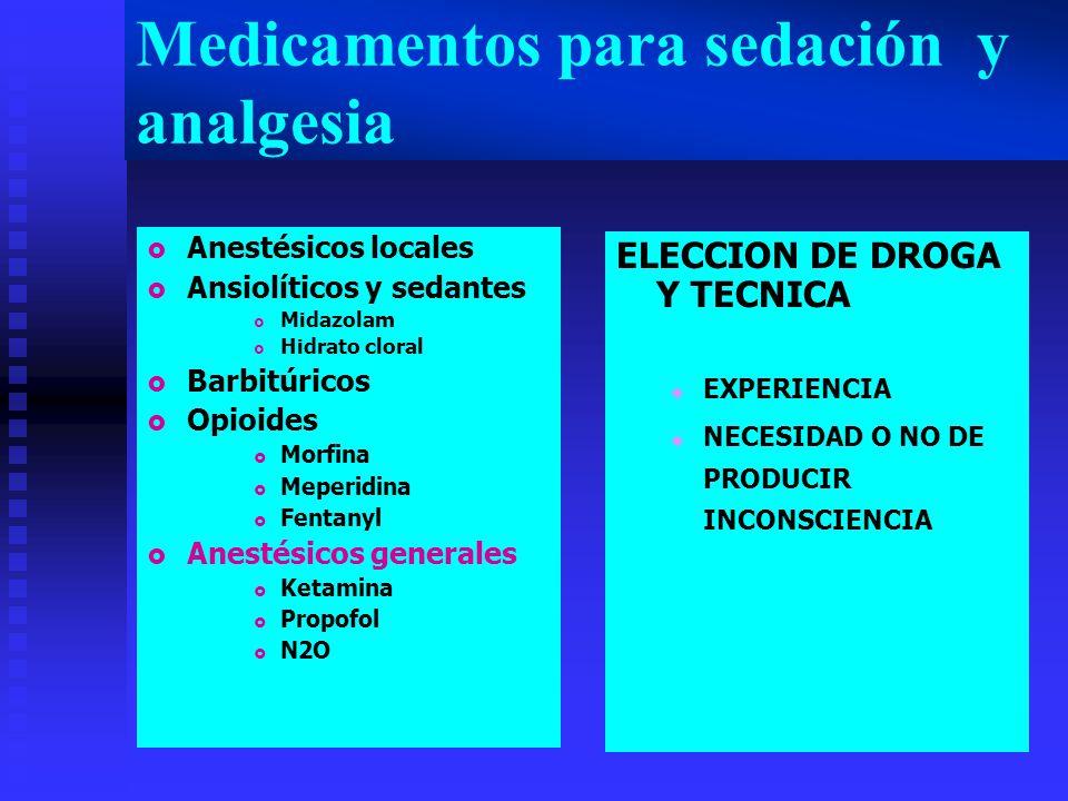 Medicamentos para sedación y analgesia