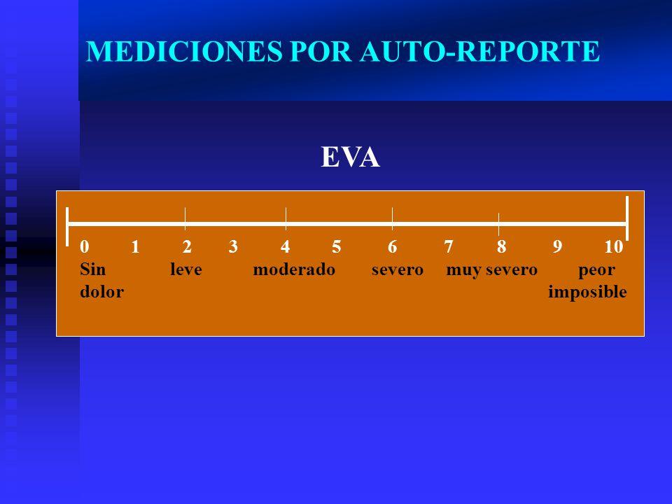 MEDICIONES POR AUTO-REPORTE