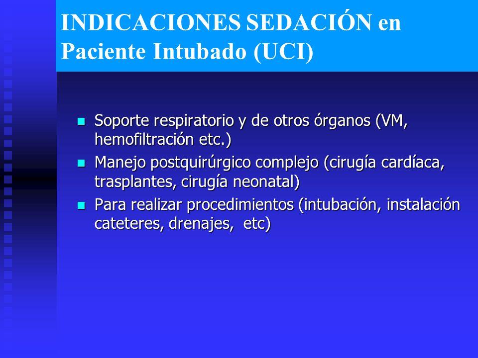 INDICACIONES SEDACIÓN en Paciente Intubado (UCI)
