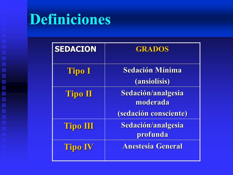 Definiciones Tipo I Tipo II Tipo III Tipo IV SEDACION GRADOS