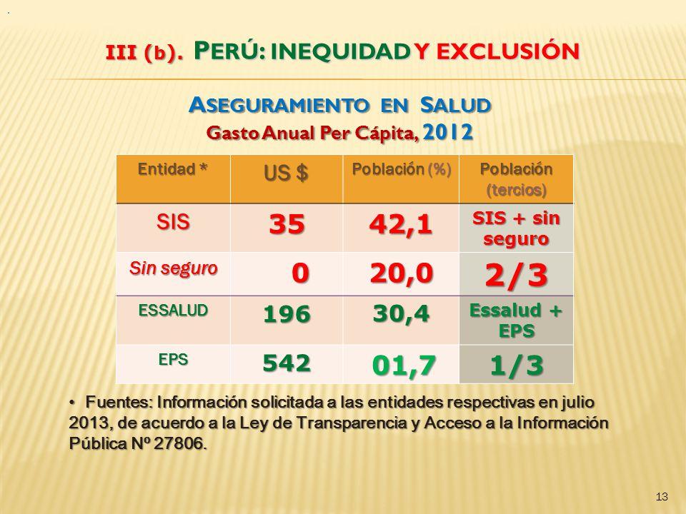 III (b). PERÚ: INEQUIDAD Y EXCLUSIÓN