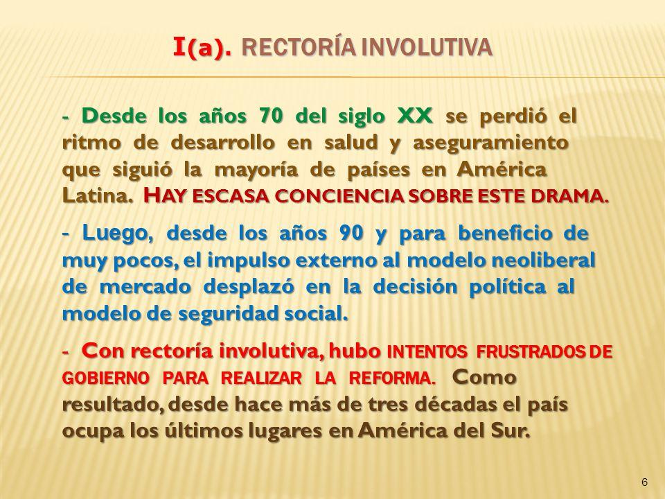 I(a). RECTORÍA INVOLUTIVA