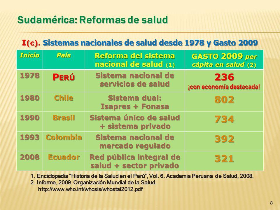 Sudamérica: Reformas de salud